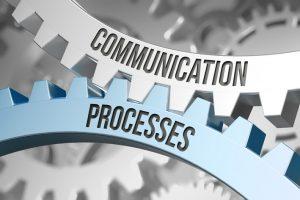 Kundenkommunikation Haertel